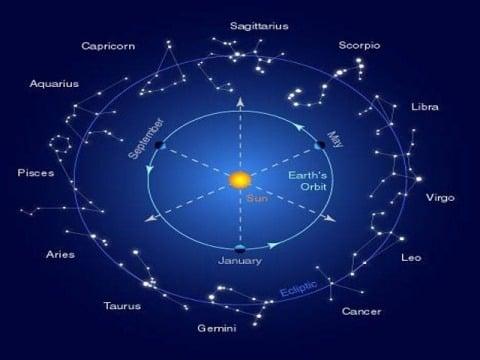 Priekšnieku horoskops.-media-1