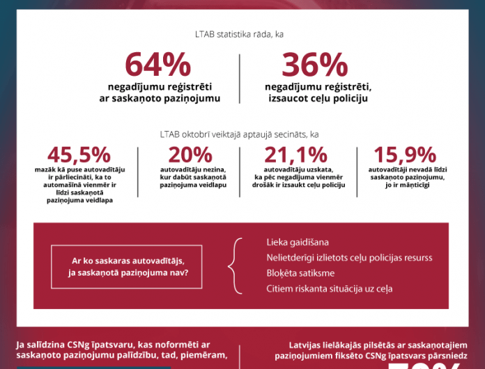 ltab sp infografiks a4 696x985 1
