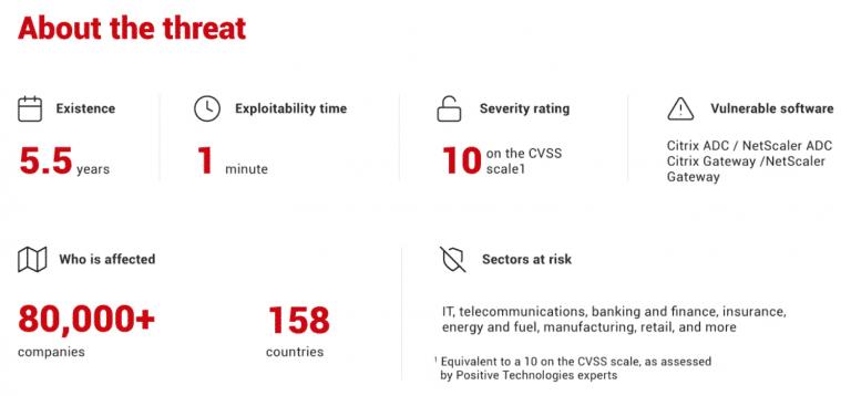 Citrix vulnerability 768x358 1