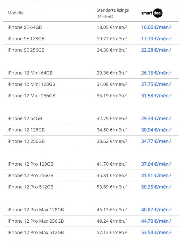 iphone ideal cenas