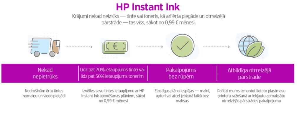 hp instant ink blokshema